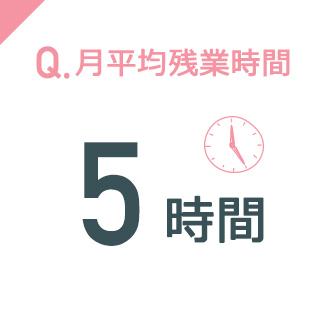 Q.月平均残業時間