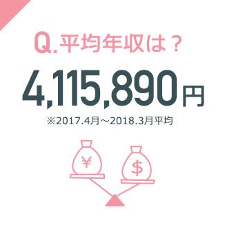 Q.平均年収は?