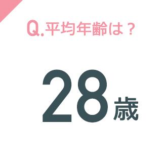 Q.平均年齢は?