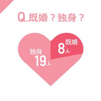 Q.既婚?独身?
