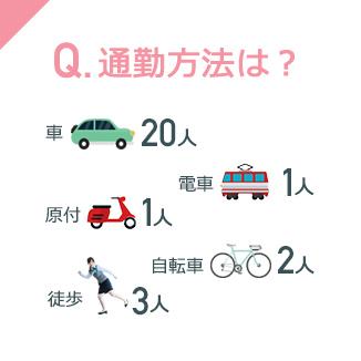 Q.通勤方法は?